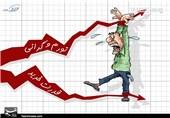 کاریکاتور/ گرانی و قدرت خرید مردم!!!