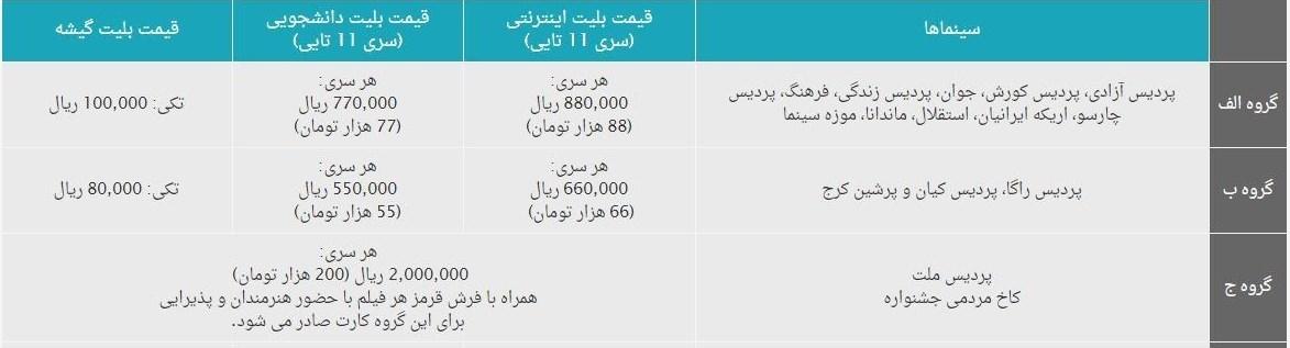 قيمت بليت جشنواره فيلم فجر