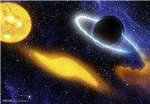 Star Explodes After Black Hole Devours It from Inside