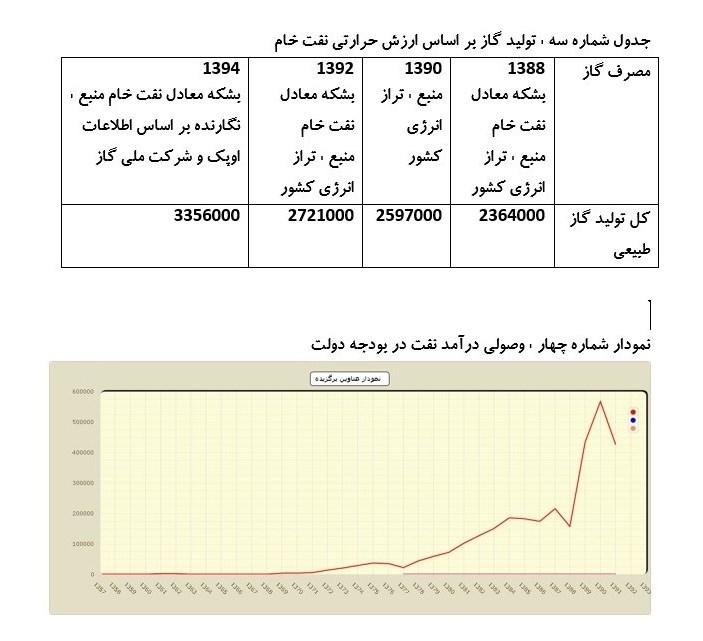 کانال تلگرام قیمت مسکن