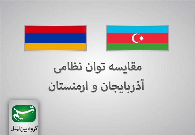 گروه تلگرام قزوین