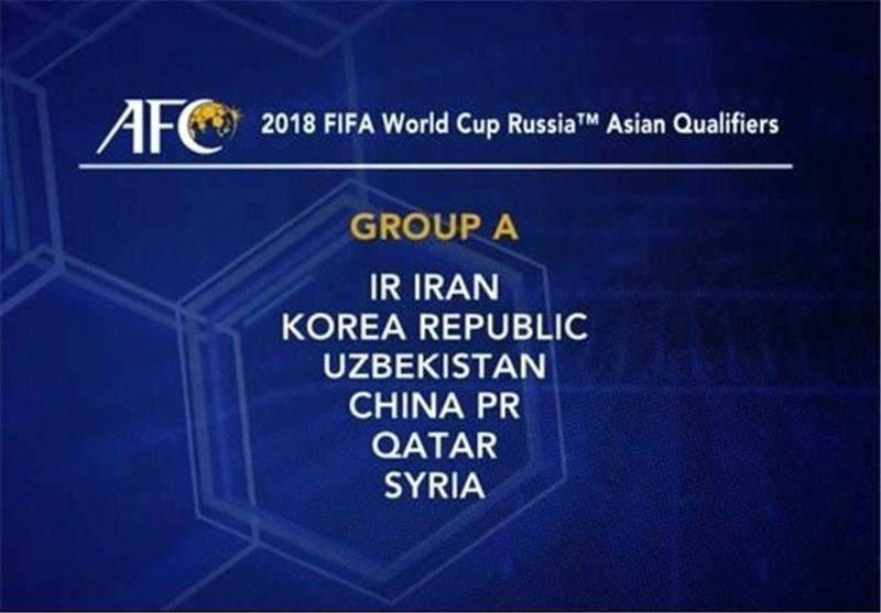 قرعهکشی ایران - انتخابی جام جهانی