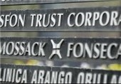 Panama Papers Firm Office Raided by Prosecutors