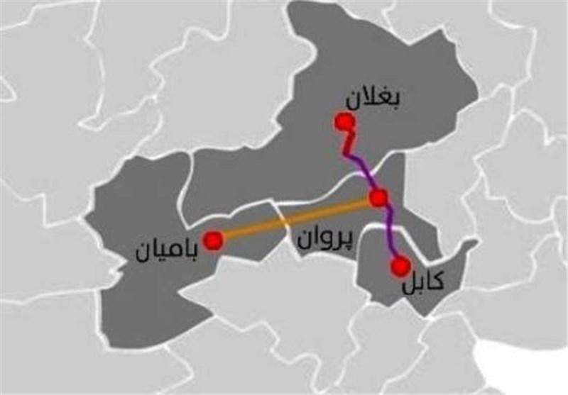 مسیر پروژه توتاپ