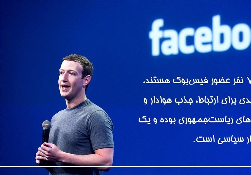 سقوط 4 درصدی سهام فیسبوک به دنبال اعلام تغییرات عمده