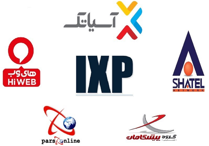 شرکتهای اینترنتی + IXP