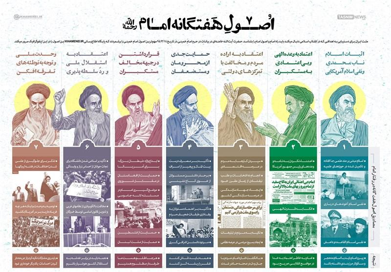 اینفوگرافیک/ اصول هفتگانه امام