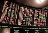 کاهش 24 درصدی ارزش سهام معامله شده در جهان