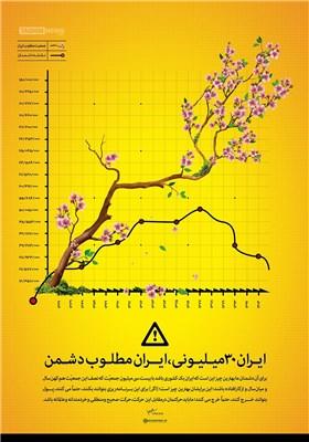 پوستر/ ایران 30 میلیونی، ایران مطلوب دشمن