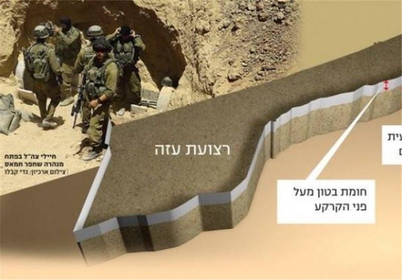 Siyonist Rejimden Yer Altı Duvarları