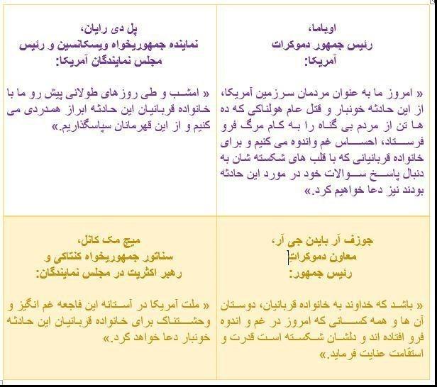 کانال+تلگرام+ذکر+و+دعا