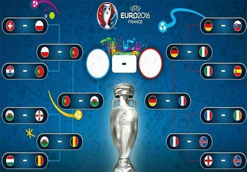 برنامه مرحله نیمه نهایی یورو 2016