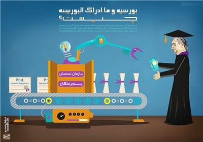 تصویرسازی/ بورسیه و ما ادراک البورسیه!؟