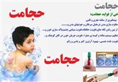 """چه روزهای در اسفند ماه برای """"حجامت"""" مناسب است"""