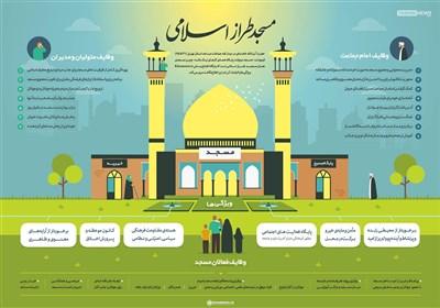اینفوگرافیک/ مسجد طراز اسلامی