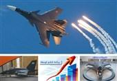 """جزئیات نحوه تصویب یک پیشنهاد مهم در مرکز پژوهشها/ مجلس با تقویت نیروی هوایی """"توان تهاجمی"""" را افزایش میدهد؟"""