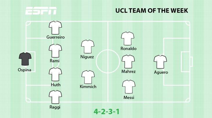 تیم منتخب هفته اول لیگ قهرمانان/ رونالدو و مسی در کنار هم