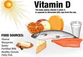 مصرف ویتامین D ریسک سرطان را کاهش نمیدهد