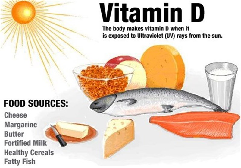 Vitamin D-3 Could 'Reverse' Damage to Heart