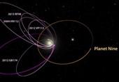 کشف 60 سیاره قابل سکونت در نزدیکی منظومه شمسی