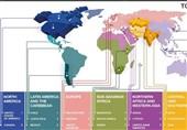 آمار علم و فناوری