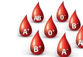 گروههای خونی
