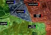 حلب غرب ضاحیه الاسد