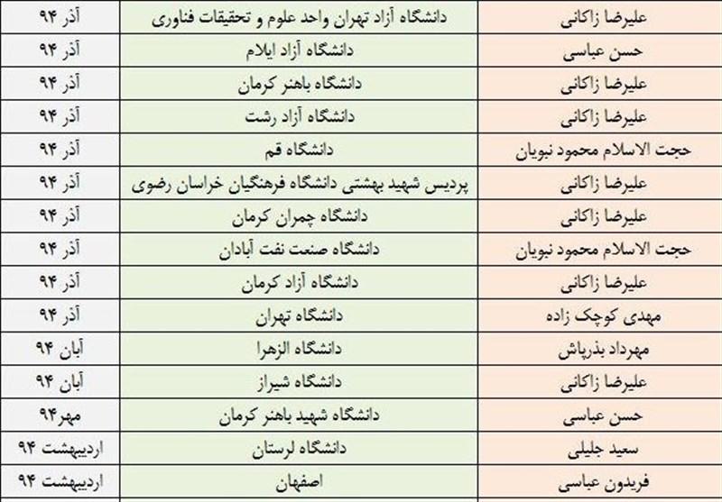 لغو غیرقانونی 62 سخنرانی منتقدان دولت + جدول