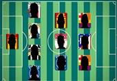گرانترین تیم تاریخ