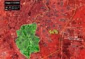 "الجیش السوری یحرر حی ""الشیخ سعید"" الإستراتیجی شرق حلب"