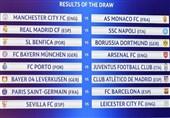 مرحله یک هشتم نهایی لیگ قهرمانان اروپا