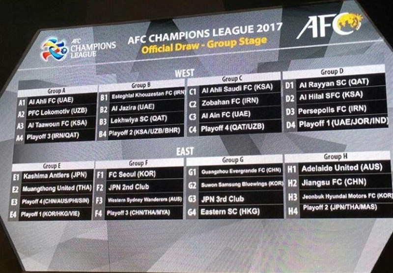 Iranian Clubs Learn ACL 2017 Opponents