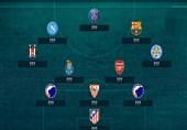 بهترینهای مرحله گروهی لیگ قهرمانان اروپا