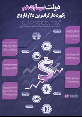 اینفوگرافیک/ دولتیازدهم رکورددار گرانترین دلار تاریخ