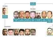 ترکمنهای عراق فهرست 100 داعشی فراری را به ترکیه تحویل دادند