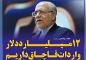 فتوتیتر/ نعمت زاده: ایران خودرو و سایپا با رنو قرارداد نمیبندند