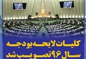 فتوتیتر/ کلیات لایحه بودجه 96 تصویب شد