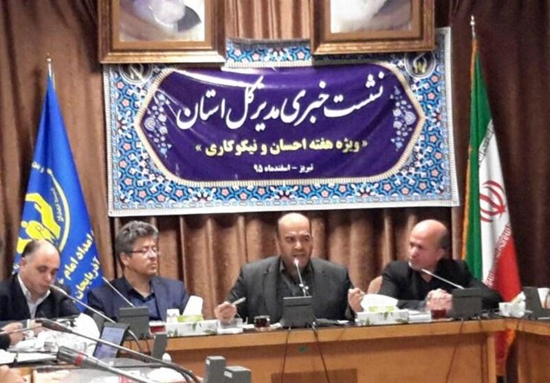 محمد کلامی - مدیرکل کمیته امداد آذربایجان شرقی