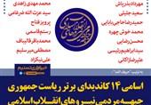 فتوتیتر/اسامی 14 کاندیدای برتر ریاست جمهوری جبهه مردمی نیروهای انقلاب اسلامی