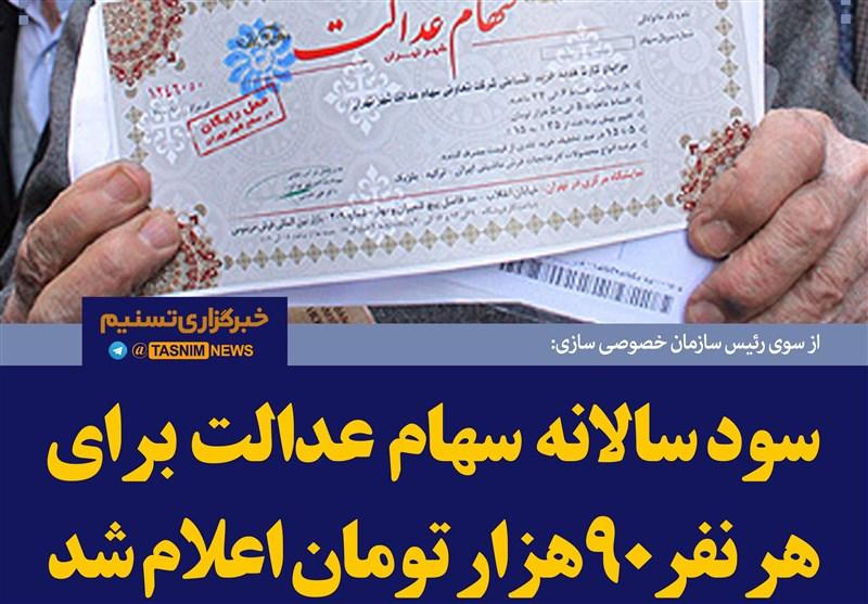 کممحلی 19 میلیون ایرانی به سود سهام عدالت