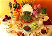 """Haft Sin"" Traditional Table Exemplifying Nowruz in Iran"