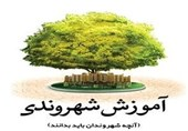 9 کتاب درسی آموزش فرهنگ شهروندی و پدافندغیرعامل در مدارس آذربایجان شرقی تدوین شد
