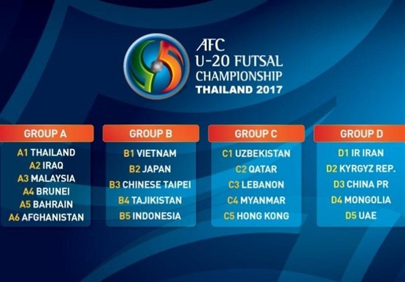 فوتسال قهرمانی زیر 20 سال آسیا
