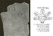 کتیبه نوح (ع) که روی آن نام «پنج تن آلعبا» است+عکس