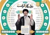 فردا؛ نشست سخنگوی ستاد انتخاباتی «کار و کرامت» در خبرگزاری تسنیم