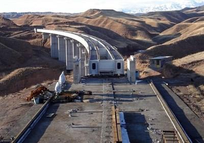 راهآهن اردبیل