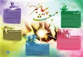 شرح حدیث امام علی(ع) درباره مبعث پیامبر(ص) توسط رهبر انقلاب + فیلم