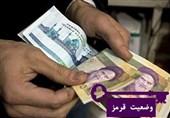 نقدینگی 1693 هزار میلیارد تومان شد+ جدول