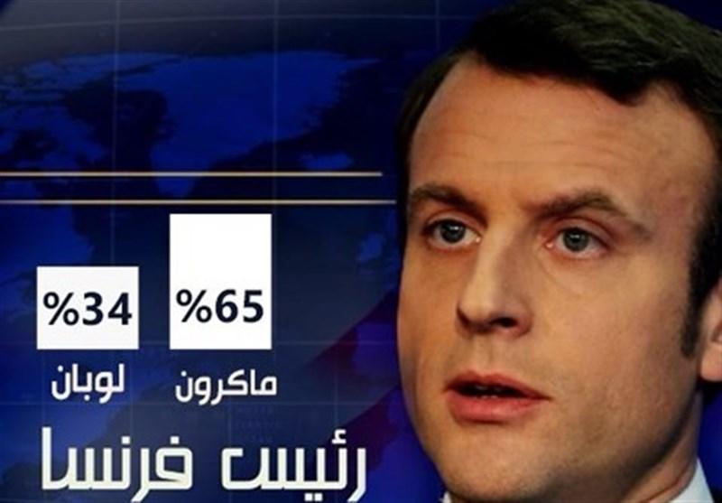الإنتخابات الفرنسیة