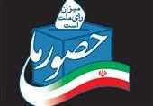 3700 نیروی ناجا تامین امنیت انتخابات در ایلام را برعهده دارند